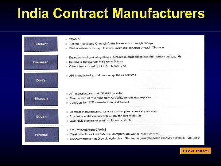 India Contract Manufacturers Hale & Tempest