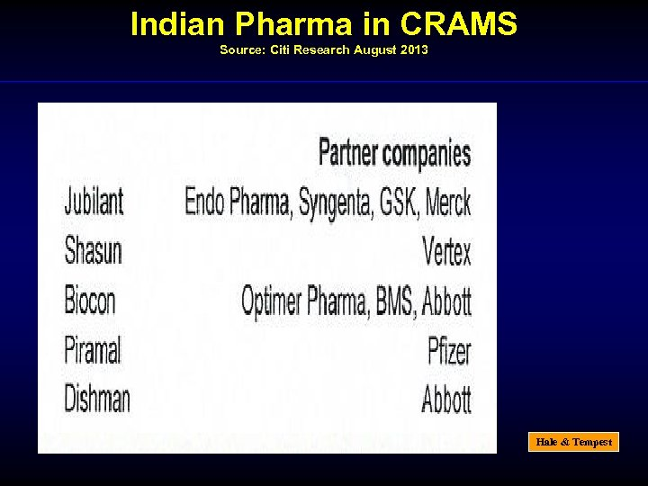 Indian Pharma in CRAMS Source: Citi Research August 2013 Hale & Tempest