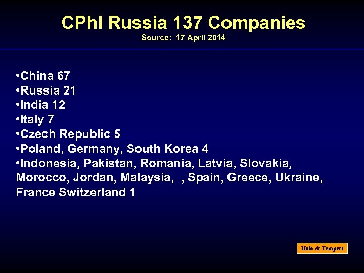 CPh. I Russia 137 Companies Source: 17 April 2014 • China 67 • Russia