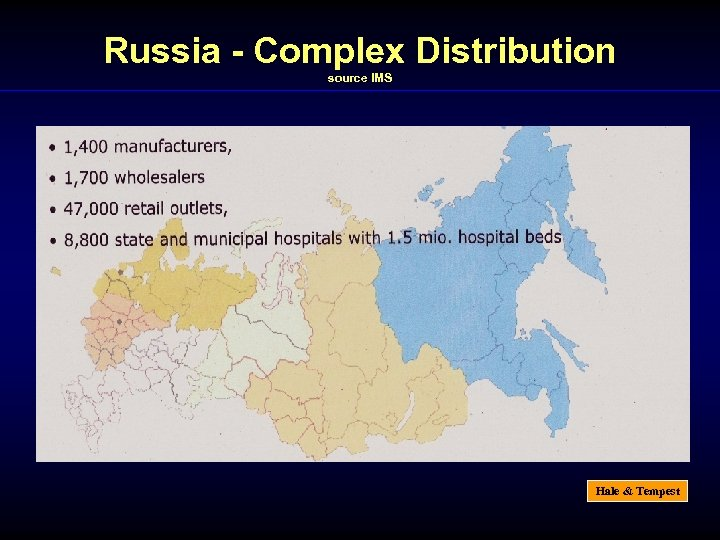 Russia - Complex Distribution source IMS Hale & Tempest