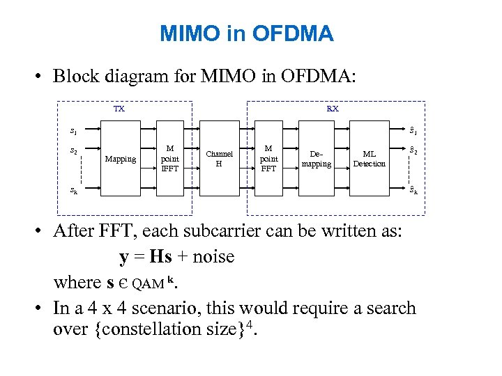 MIMO in OFDMA • Block diagram for MIMO in OFDMA: TX RX ŝ 1