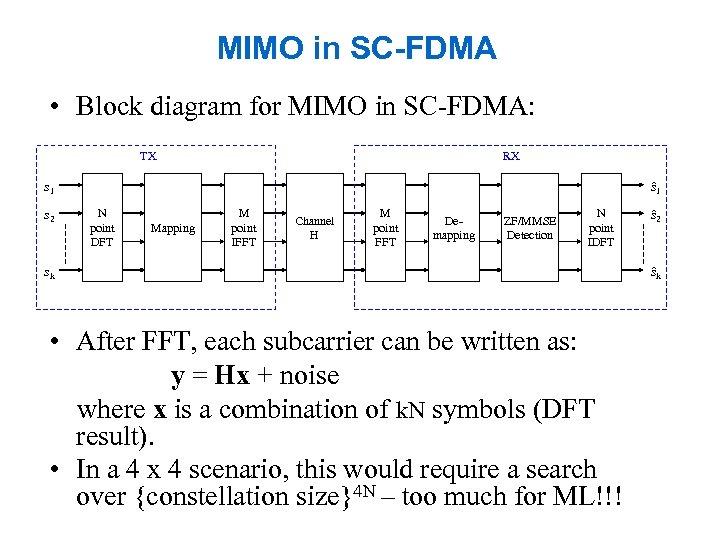 MIMO in SC-FDMA • Block diagram for MIMO in SC-FDMA: TX RX s 1