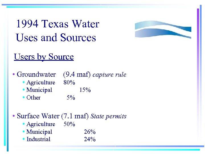 1994 Texas Water Uses and Sources Users by Source • Groundwater (9. 4 maf)