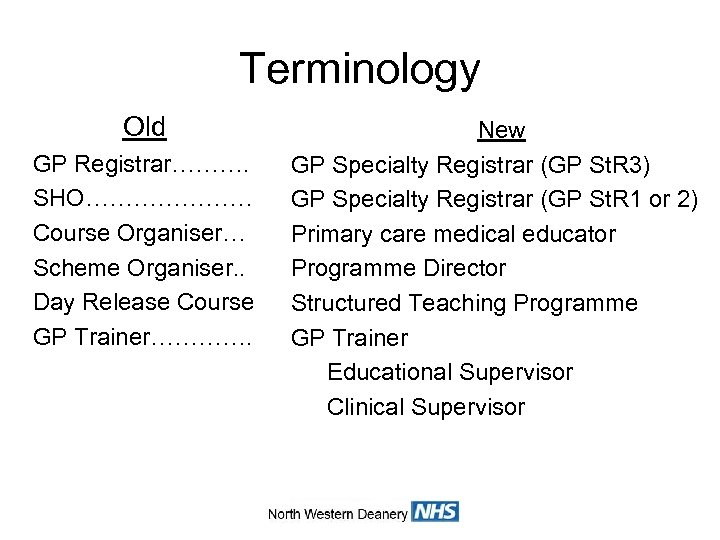 Terminology Old GP Registrar………. SHO………………… Course Organiser… Scheme Organiser. . Day Release Course GP