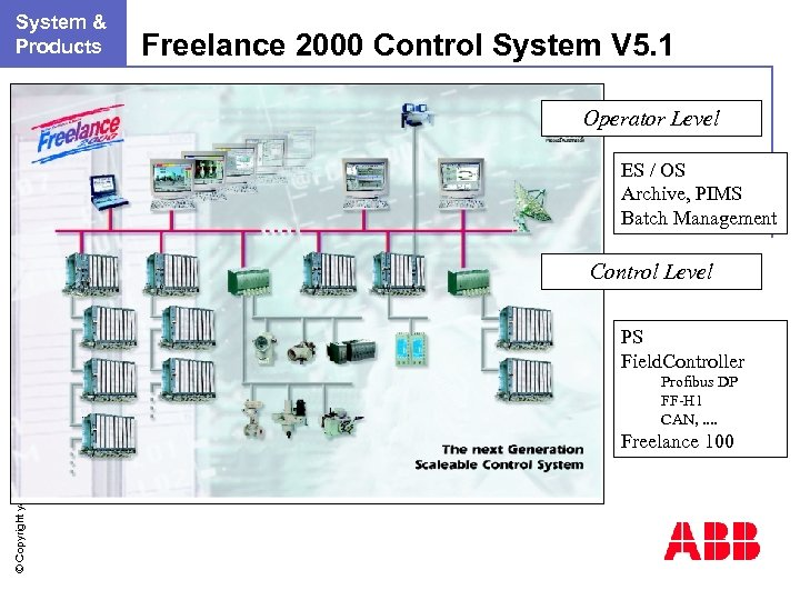 n. System & Products Freelance 2000 Control System V 5. 1 Operator Level ES