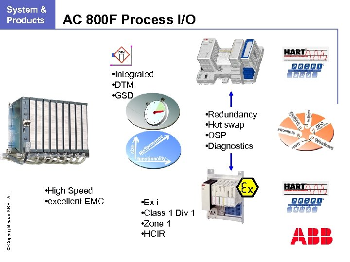 n. System & Products AC 800 F Process I/O • Integrated • DTM •