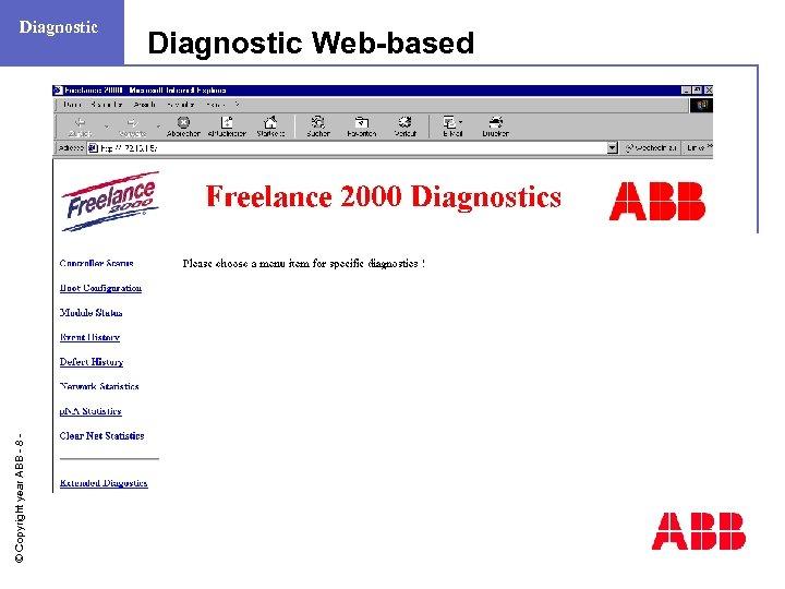 © Copyright year ABB - 8 - Diagnostic Web-based Eingabe - Port ist 6660