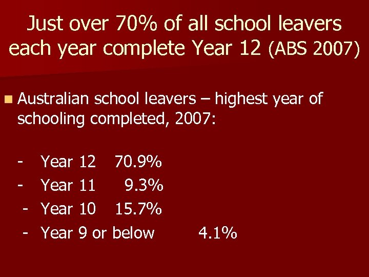 Just over 70% of all school leavers each year complete Year 12 (ABS 2007)