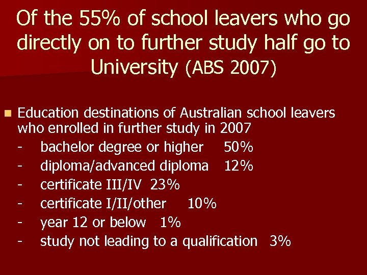 Of the 55% of school leavers who go directly on to further study half