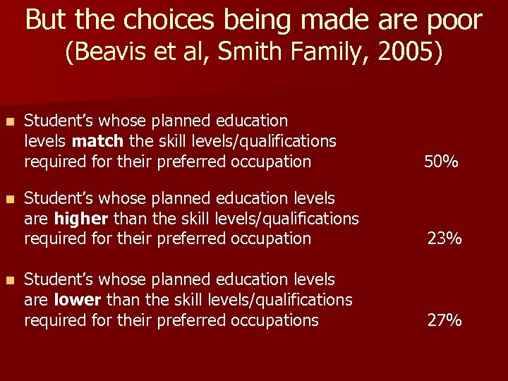 But the choices being made are poor (Beavis et al, Smith Family, 2005) n