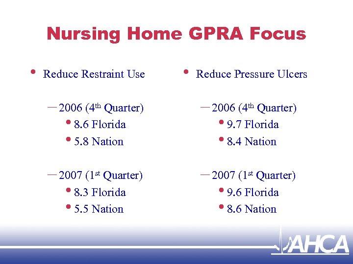 Nursing Home GPRA Focus • Reduce Restraint Use • Reduce Pressure Ulcers – 2006
