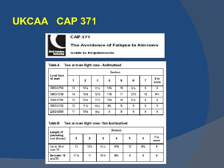 UKCAA CAP 371