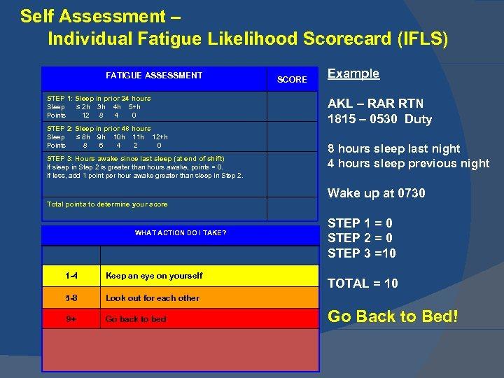 Self Assessment – Individual Fatigue Likelihood Scorecard (IFLS) FATIGUE ASSESSMENT STEP 1: Sleep in