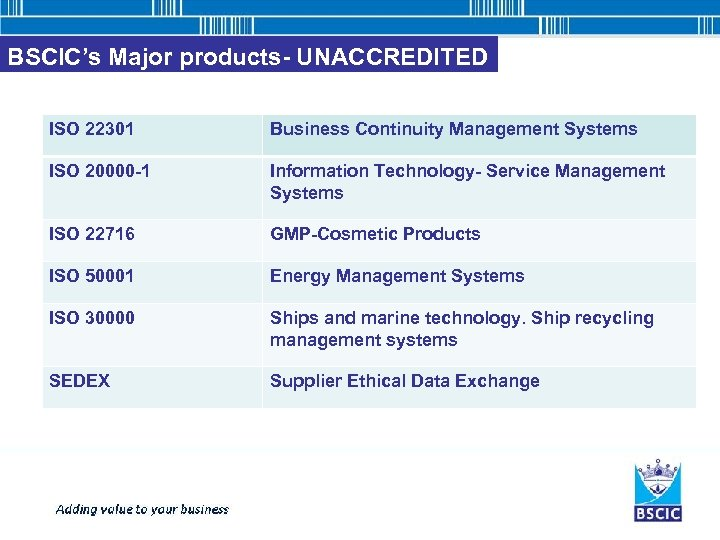 BSCIC's Major products- UNACCREDITED ISO 22301 Business Continuity Management Systems ISO 20000 -1 Information