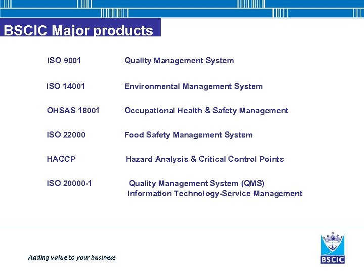 BSCIC Major products ISO 9001 Quality Management System ISO 14001 Environmental Management System OHSAS