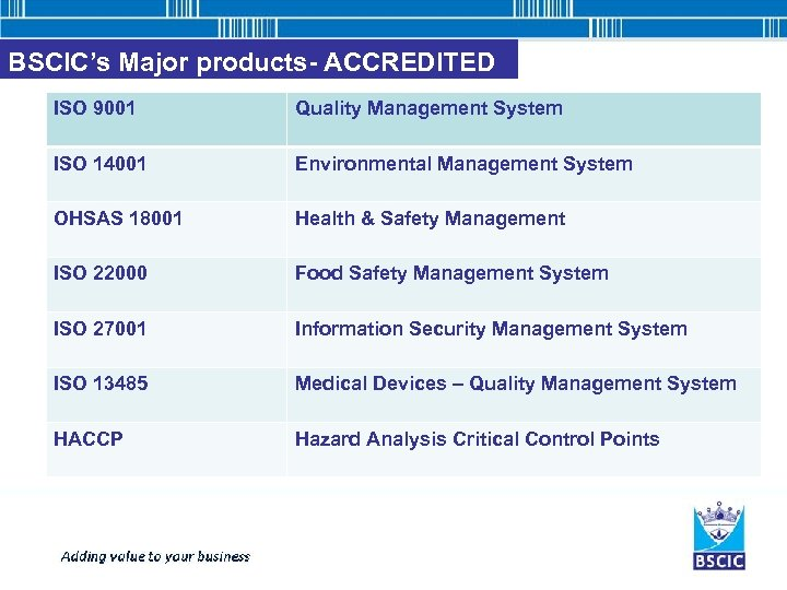 BSCIC's Major products- ACCREDITED ISO 9001 Quality Management System ISO 14001 Environmental Management System