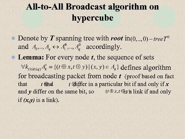 All-to-All Broadcast algorithm on hypercube Denote by T spanning tree with root in and
