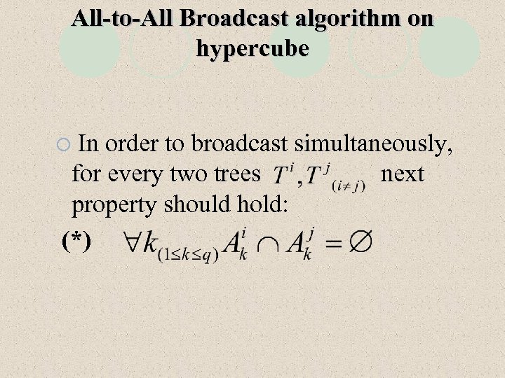 All-to-All Broadcast algorithm on hypercube In order to broadcast simultaneously, for every two trees