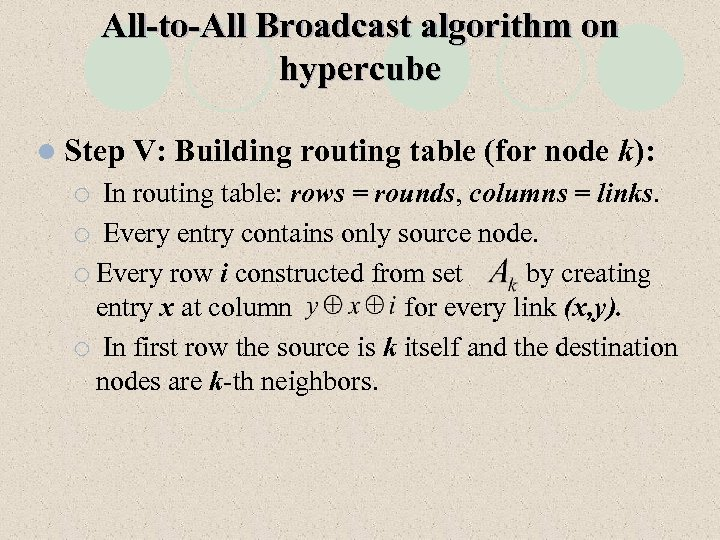 All-to-All Broadcast algorithm on hypercube l Step V: Building routing table (for node k):