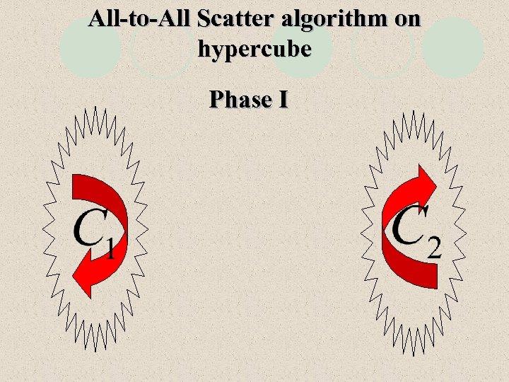 All-to-All Scatter algorithm on hypercube Phase I