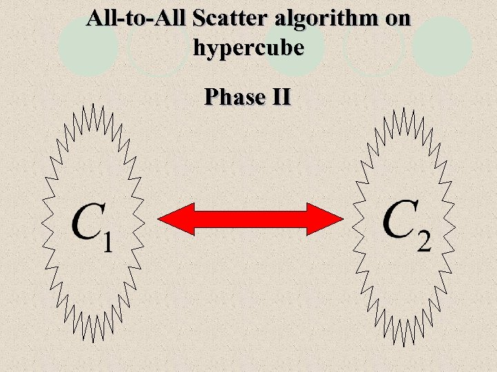 All-to-All Scatter algorithm on hypercube Phase II