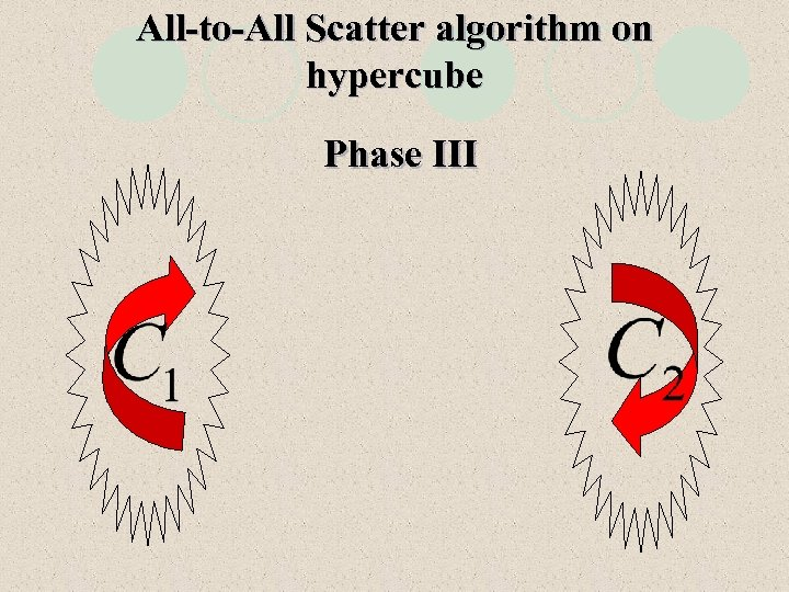 All-to-All Scatter algorithm on hypercube Phase III