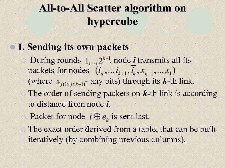 All-to-All Scatter algorithm on hypercube l I. Sending its own packets During rounds ,