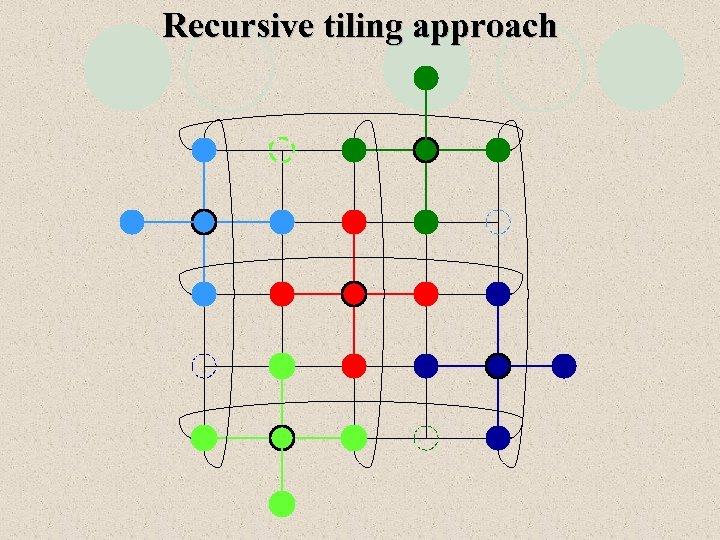 Recursive tiling approach