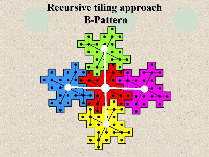 Recursive tiling approach B-Pattern