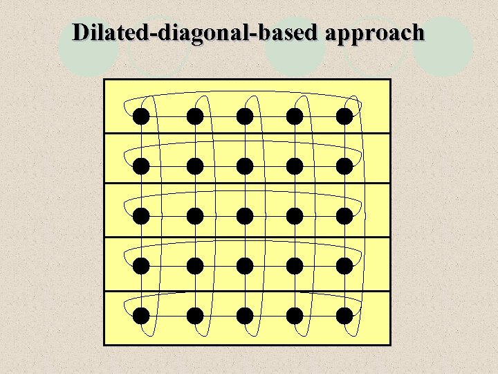 Dilated-diagonal-based approach