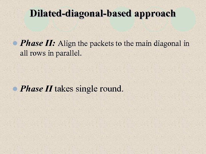Dilated-diagonal-based approach l Phase II: Align the packets to the main diagonal in all