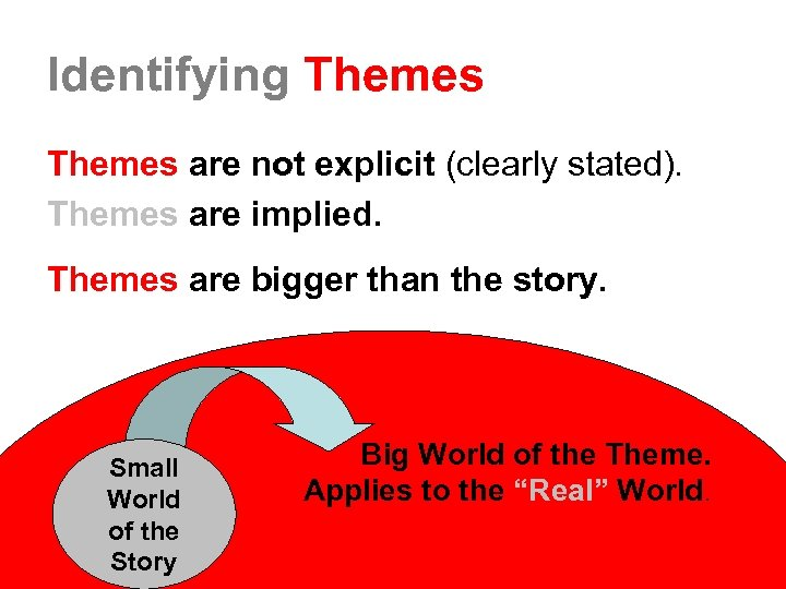 Identifying Themes are not explicit (clearly stated). Themes are implied. Themes are bigger than