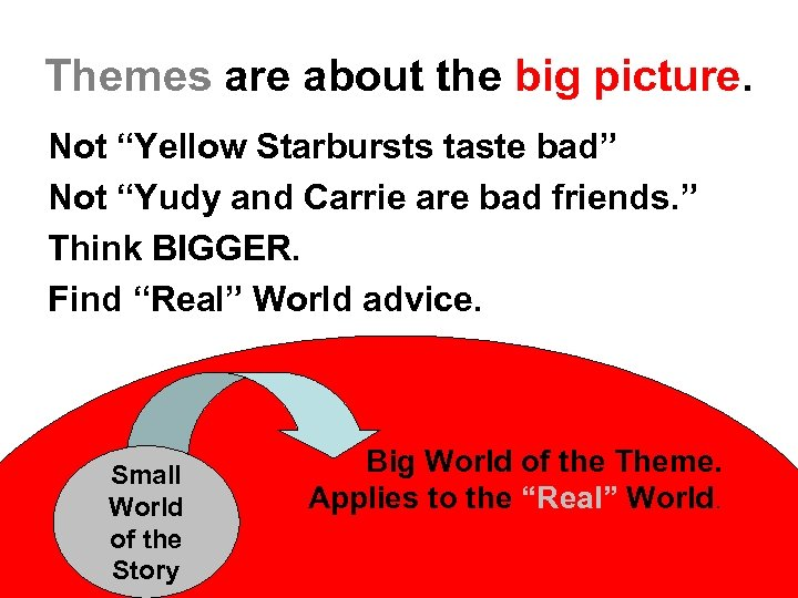 """Themes are about the big picture. Not """"Yellow Starbursts taste bad"""" Not """"Yudy and"""