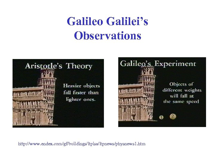 Galileo Galilei's Observations http: //www. endex. com/gf/buildings/ltpisa/ltpnews/physnews 1. htm
