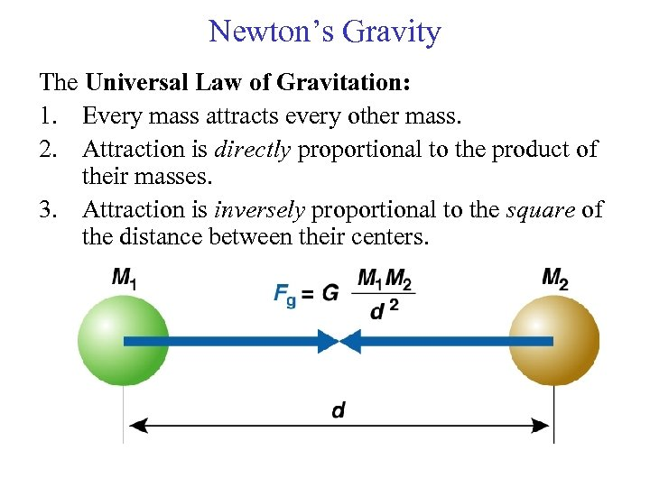 Newton's Gravity The Universal Law of Gravitation: 1. Every mass attracts every other mass.