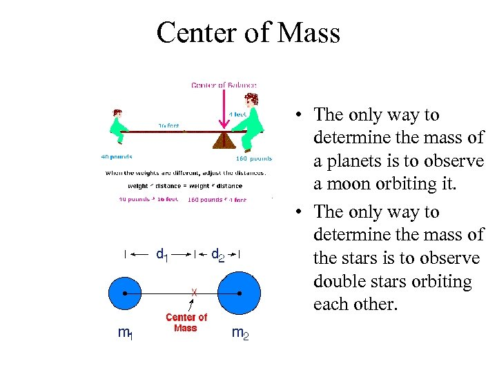 Center of Mass • The only way to determine the mass of a planets