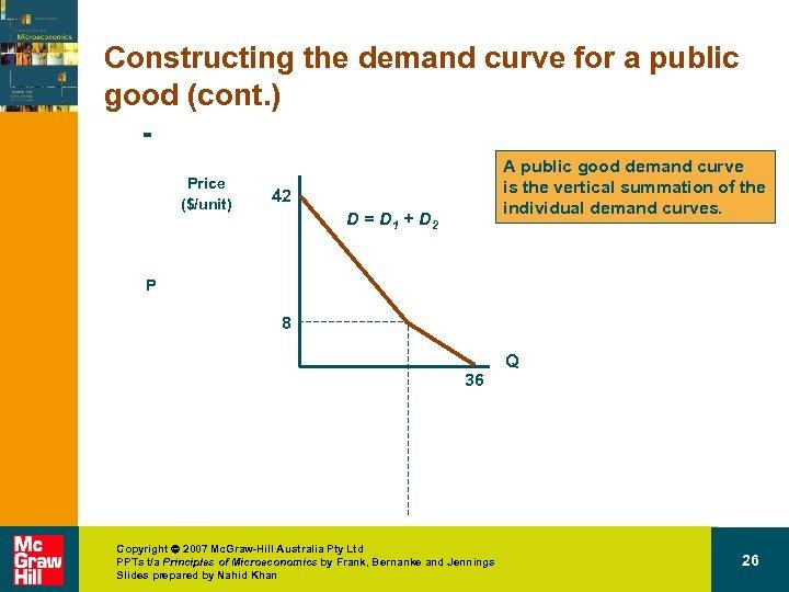 Constructing the demand curve for a public good (cont. ) = Price ($/unit) A