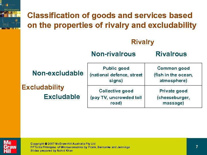 Classification of goods and services based on the properties of rivalry and excludability Rivalry