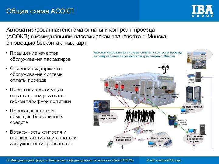 Общая схема АСОКП Автоматизированная система оплаты и контроля проезда (АСОКП) в коммунальном пассажирском транспорте