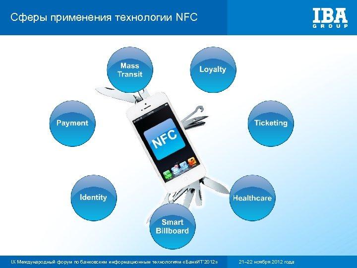 Сферы применения технологии NFC IX Международный форум по банковским информационным технологиям «Банк. ИТ' 2012»