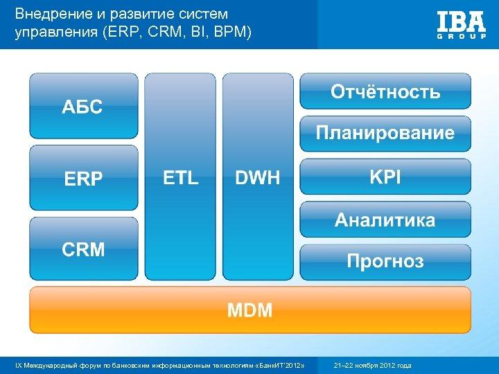 Внедрение и развитие систем управления (ERP, CRM, BI, BPM) IX Международный форум по банковским