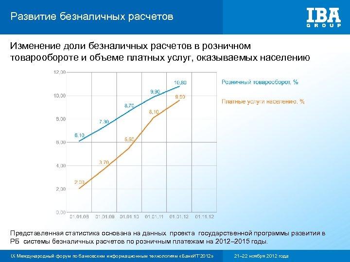 Развитие безналичных расчетов Изменение доли безналичных расчетов в розничном товарообороте и объеме платных услуг,