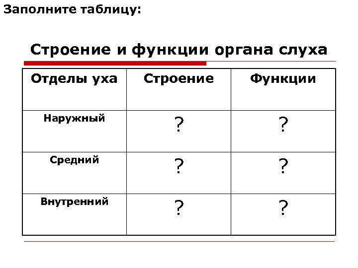 Заполните таблицу: Строение и функции органа слуха Отделы уха Строение Функции Наружный ? ?