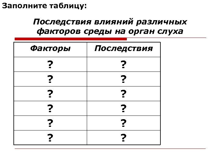 Заполните таблицу: Последствия влияний различных факторов среды на орган слуха Факторы Последствия ? ?