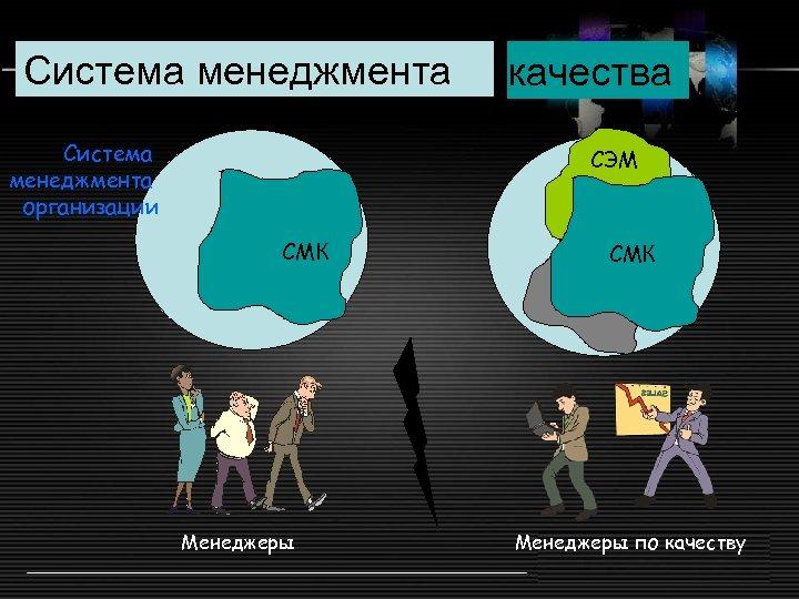 Система менеджмента организации качества СЭМ СМК Менеджеры по качеству