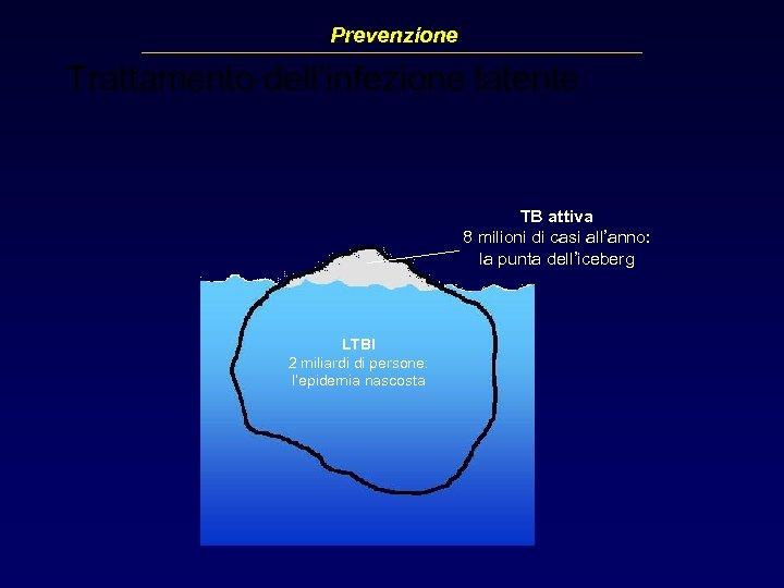 Prevenzione Trattamento dell'infezione latente TB attiva 8 milioni di casi all'anno: la punta dell'iceberg