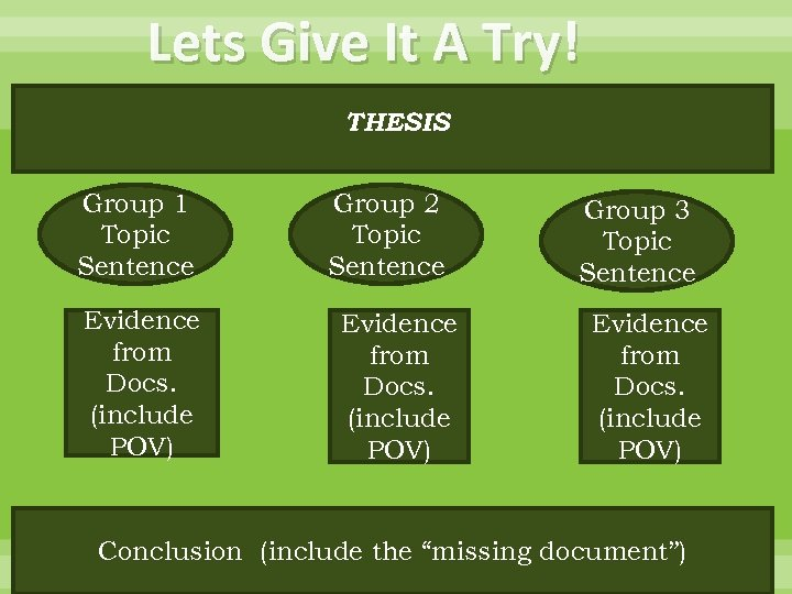 Lets Give It A Try! THESIS Group 1 Topic Sentence Evidence from Docs. (include