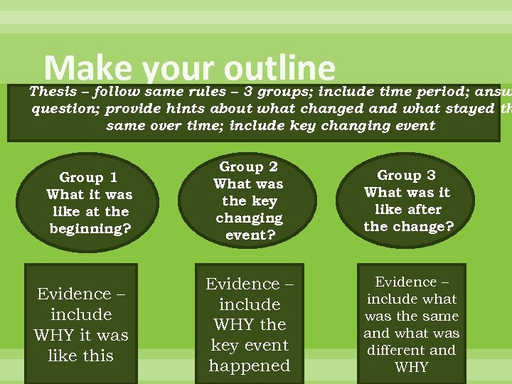 Make your outline Thesis – follow same rules – 3 groups; include time period;