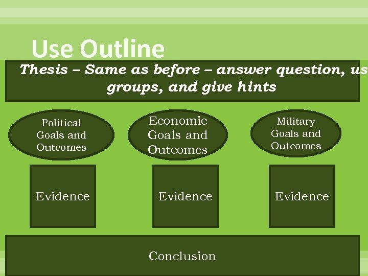 Use Outline Thesis – Same as before – answer question, use groups, and give