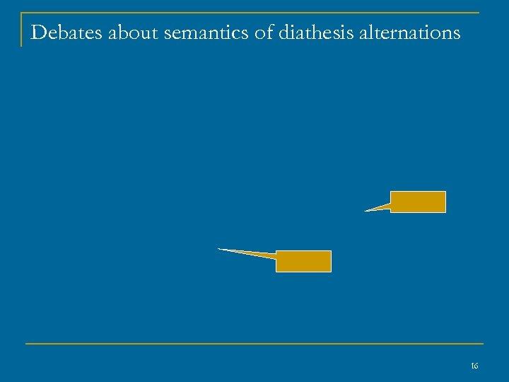 Debates about semantics of diathesis alternations 16